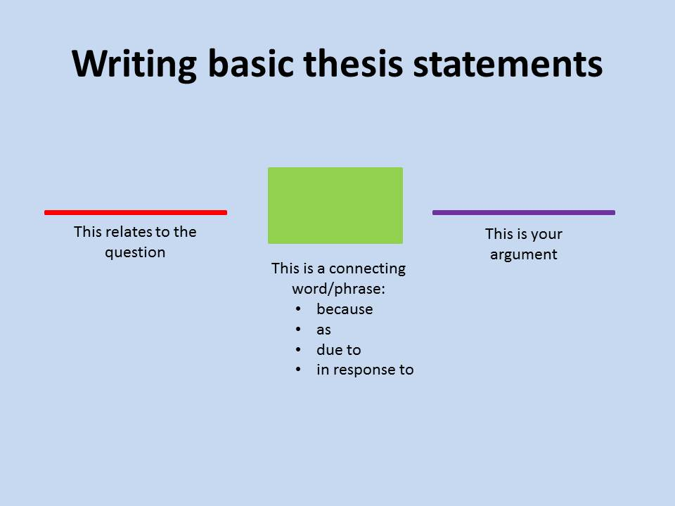 creating a thesis statement handout