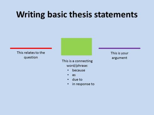 HANDOUT - writing thesis statements